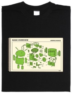 android-user-manual